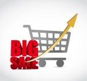 Sinal grande do negócio do gráfico do carrinho de compras da venda Imagens de Stock Royalty Free