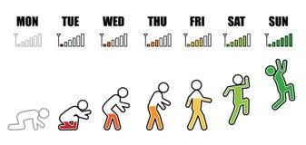 Sinal semanal do telefone da evolução da vida ativa ilustração stock