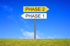Sinalize mostrar o alemão da fase 1 e da fase 2 fotos de stock royalty free