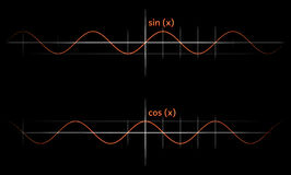 Sine and cosine graph Stock Photos