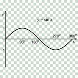 Sine function in the coordinate system. Line graph on the checker Stock Images