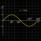 Sine function in the coordinate system. Line graph on the grid. Black blackboard Royalty Free Stock Photography