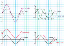 Sine functions grid Royalty Free Stock Photo