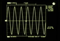 A sine waveform of North America's 60 hertz AC electric voltage. A Sine Wave Taken From an Oscilloscope Stock Image