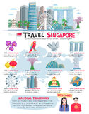 Singapore Culture Infographic Flat Poster Stock Photos