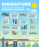 Singapore Culture Infographic Presentation Layout Royalty Free Stock Photos