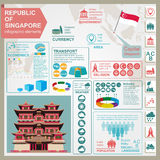Singapore  infographics, statistical data, sights. Royalty Free Stock Photography