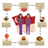 Singapur Infographic składu Ortogonalny plakat ilustracja wektor