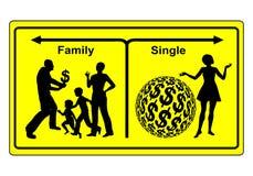 Singel eller familj Fotografering för Bildbyråer