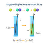 Single displacement reaction - iron nail in copper sulfate solution. Types of chemical reactions, part 2 of 7. Educational chemistry for kids. Cartoon vector Stock Image