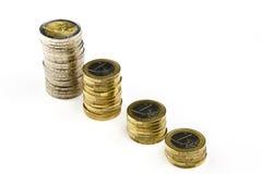 Single European currency decreasing Stock Images