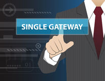 Single gateway Stock Photos