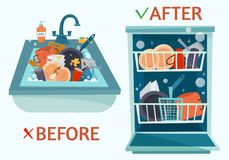 Sink dirty dishes and open dishwasher with clean dishes. Before and after. Flat cartoon style vector illustration vector illustration