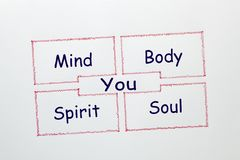 Sinneskörper-Geist-Seele stockfoto