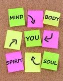 Sinneskörper-Geist-Seelenwörter auf Anmerkungen lizenzfreie stockfotos