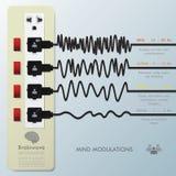 Sinnesmodulationen Brainwave Infographic Lizenzfreie Stockfotografie