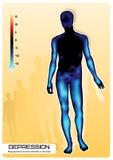 Sinnesrörelsegodsspecifikation i kroppen vektor illustrationer