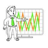 Sinnesrörelser av en SIM-affärsman vektor illustrationer