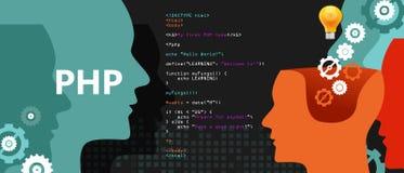 Sintaxis del lenguaje programada del PHP para la escritura de la codificación del web en pantalla ilustración del vector