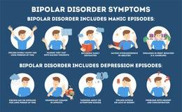 Sintomas da doença bipolar infographic da doença da saúde mental ilustração royalty free