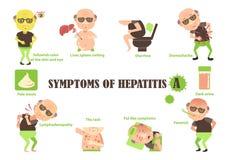 Sintomas da hepatite a ilustração do vetor