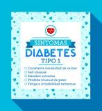 Sintomas Diabetes tipo 1, Spanish translation: Symptoms of type 1 diabetes Stock Images