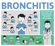 Sintomas e tratamento da bronquite Cartaz de Infographic com texto e caráter Ilustração lisa do vetor, horizontal ilustração do vetor