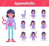 Sintomi di appendicite: costipazione, febbre, vomitante, flatulenza, ruttante, dolore, bruciore di stomaco, vertigini, tensione d royalty illustrazione gratis