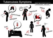 Sintomi di tubercolosi royalty illustrazione gratis