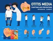 Sintomi e prevenzioni di otite media infographic illustrazione vettoriale