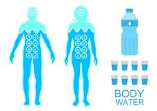 Sintomi infographic di disidratazione dell'icona dell'acqua della bevanda dell'illustrazione di salute del corpo Immagine Stock