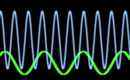 sinusiodal波形形式 免版税库存图片