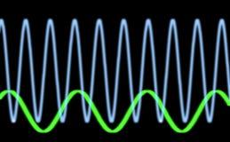 sinusiodal форма волны Стоковые Изображения RF