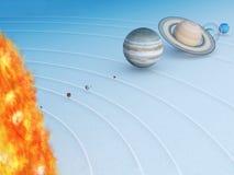 Sistem solare Immagini Stock