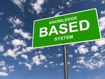 Sistema basato sulla conoscenza immagini stock libere da diritti