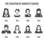 Sistema blanco de Avatar del negro de la evolución de la moda stock de ilustración