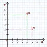 Sistema coordenado cartesiano no plano ilustração do vetor