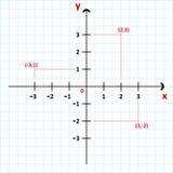 Sistema coordinado de cartesiano en el avión ilustración del vector