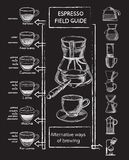 Sistema de café ilustración del vector