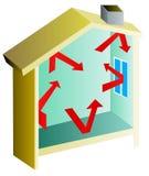 Sistema de condicionamento de ar Imagem de Stock Royalty Free