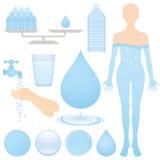 Sistema de ejemplos del agua. Fotografía de archivo libre de regalías