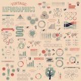 Sistema de elementos del diseño del infographics del vintage Fotografía de archivo libre de regalías