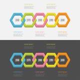 Sistema de Infographic de la cronología de cinco pasos Línea colorida segmento del polígono 3D de la cadena modelo Diseño plano F Fotos de archivo libres de regalías