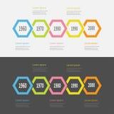 Sistema de Infographic de la cronología de cinco pasos Línea colorida segmento del polígono Plantilla del texto Diseño plano Fond Imágenes de archivo libres de regalías