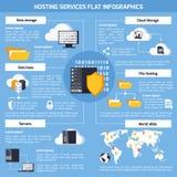 Sistema de Infographic de los servicios de recibimiento Fotos de archivo libres de regalías