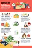 Sistema de Infographics de la corrupción ilustración del vector