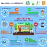 Sistema de Infographics de la farmacia stock de ilustración