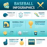 Sistema de Infographics del béisbol Imágenes de archivo libres de regalías