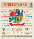 Sistema de Infographics del teatro stock de ilustración