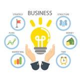 Sistema de la idea del negocio libre illustration